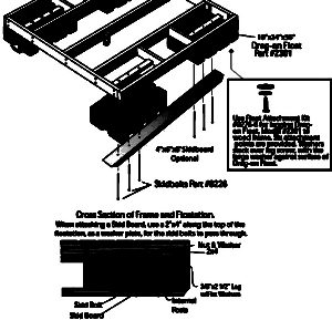 Dock Plans and DIY Parts - Boat Docks on homemade boat plug, homemade boat storage, homemade boat fenders, homemade boat furniture, homemade boat motor, homemade boat hook, homemade boat chair, homemade boat floor, homemade boat guide ons, homemade boat steering, homemade boat lamp, homemade boat pump, homemade boat lifts, homemade boat grill, homemade boat tank, homemade boat bike, homemade boat building, homemade boat cover, homemade boat gear,